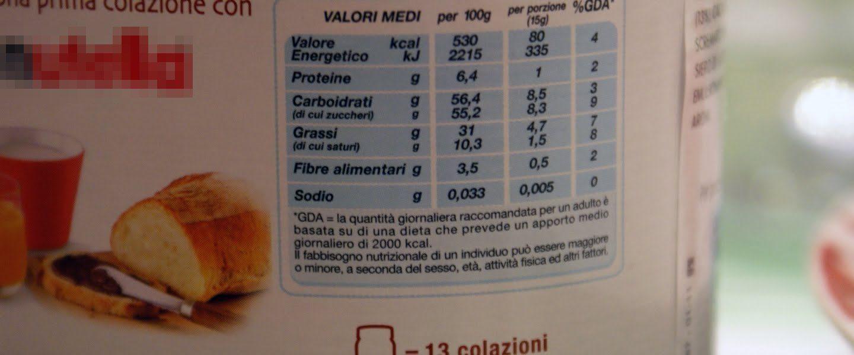I segreti delle etichette nutrizionali